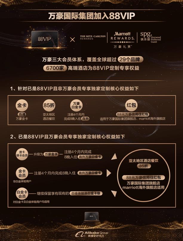 此图像的alt属性为空;文件名为marriott-platinum-status-challenge-taobao-88vip-8-nights-2.png